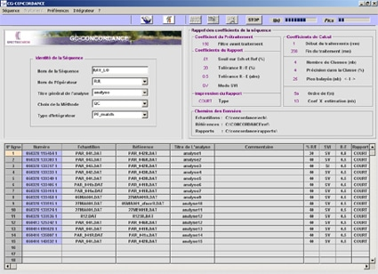 Interface for the entrance of samples and reference